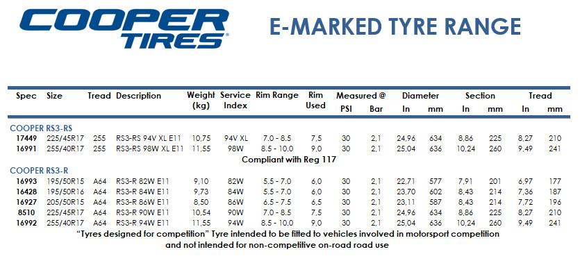 cooper-emarked-tyre-range2